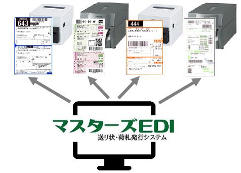 株式会社ノリック送り状発行システムマスターズEDI