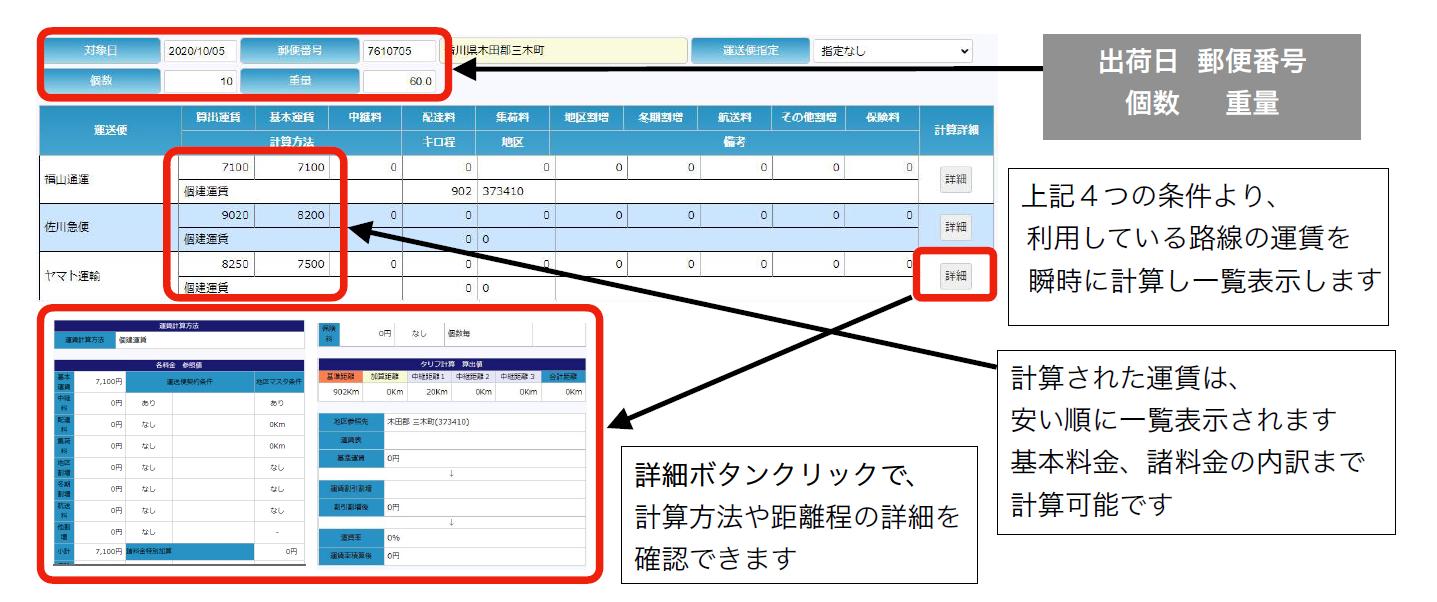 運賃計算シミュレーションシステム